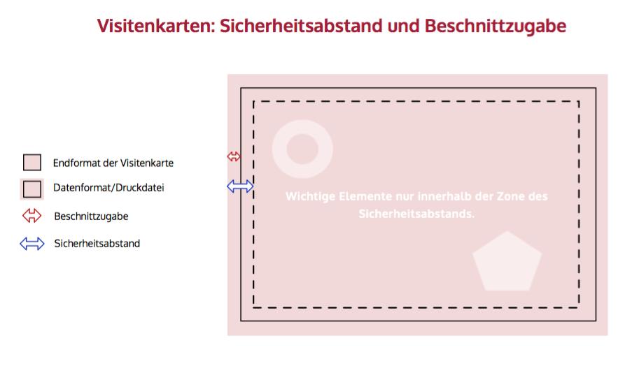 Visitenkarte Maße Standard Format 85 X 55 Mm Webdesign